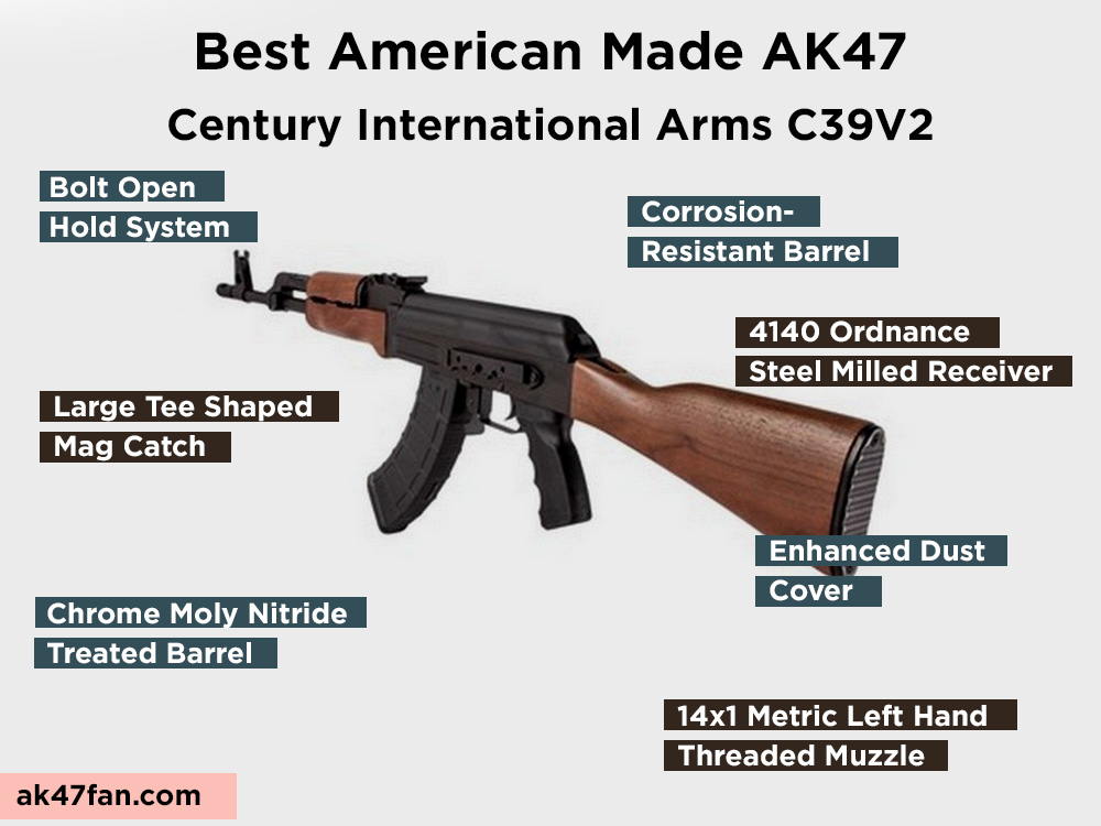 Century International Arms C39V2 Review, Pros and Cons
