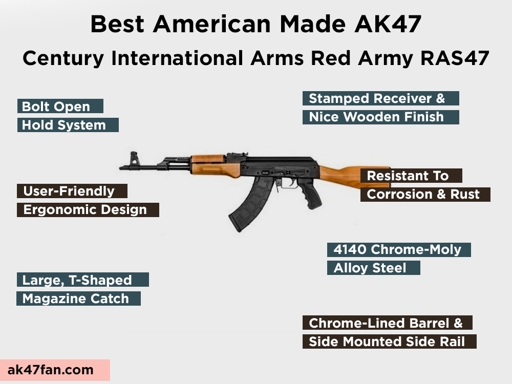 Century International Arms Red Army RAS47 Review, Pros and Cons