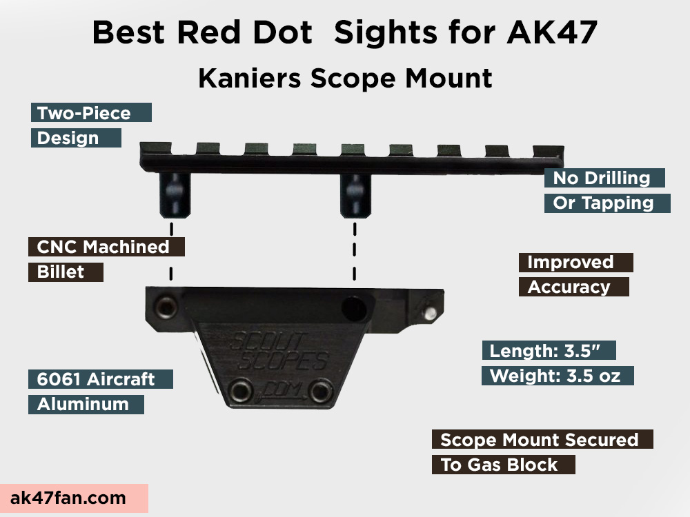 Kaniers Scope Mount Review, Pros and Cons