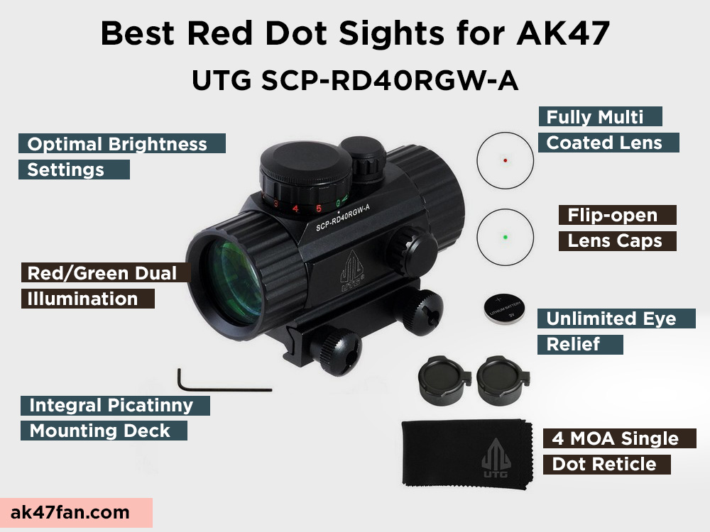 UTG SCP-RD40RGW-A Review, Pros and Cons