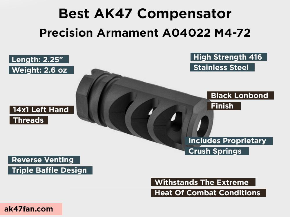 Precision Armament A04022 M4-72 Review, Pros and Cons